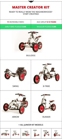 Billy Cart Wheels. Attaching | For kids | Pinterest | Wheels, Toy ...