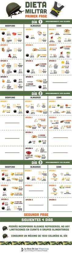 Dieta militar un mes 10 kilos or 60 grams