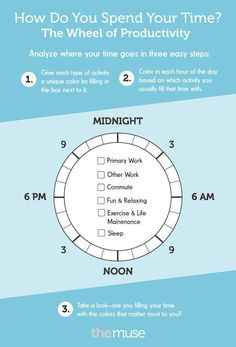 Fill it out to find out how you're *really* spending your time