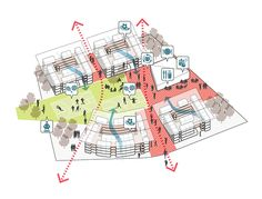 of New Lower Hill Masterplan / West 8 + BIG + Atelier Ten - 8 Masterplan Concept diagrams - Concept diagrams - Plan Concept Architecture, Architecture Presentation Board, Architecture Graphics, Landscape Architecture, Presentation Boards, Architecture Diagrams, Architectural Presentation, Interior Architecture, Site Analysis Architecture