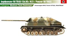 Panzer IV/70(A) Jagdpanzer Iv, War Thunder, Tank Destroyer, Ww2 Tanks, Military Equipment, Armored Vehicles, World War Two, Military Vehicles, Wwii