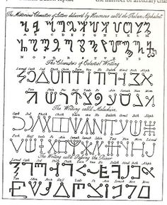 various alphabets. This was from a book I read as a teen, but I can't remember which one. I just remember the image.