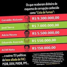 0 - VOCÊ NÃO SABIA OU ESQUECEU? #Brasil pic.twitter.com/n2exd1R442