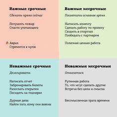 ЭГО | Психология, саморазвитие: