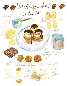 Kitchen art, French cake Profiteroles recipe print, 8X10 Food poster, Chocolate pastry bakery illustration, cooking gourmet Kitchen decor. $25.00, via Etsy.