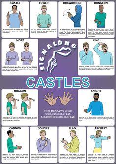Castle signs - BSL (British Sign Language)