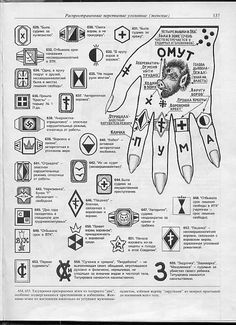 Image Result For Russian Finger Tattoos Meanings Russian Tattoo
