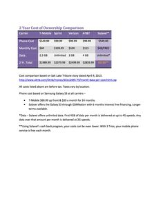 Solavei is the fastest trend and mobile service since being on the market. Here is why... cant beat this amazing and affordable price. www.solavei.com/orly