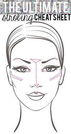 Strobing is much better than contouring!!