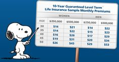 10-Year Guaranteed Level Term Life Insurance Sample Monthly Premiums - Get it today, contact me