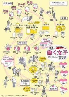 東京 働く女子事情
