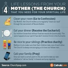 Four Life Lessons From Your Mother (Church) That You Need For Your Spiritual Life.