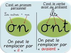 Affichages sur les homophones grammaticaux - on/ont French Language Lessons, French Language Learning, French Lessons, English Language, Teaching French, How To Speak French, Learn French, Les Homophones, English Grammar