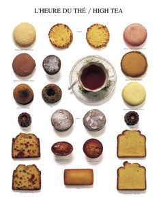 tea and biscuit chart