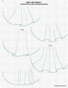 Fashion Drawing Adobe Illustrator Flat Fashion Sketch Templates - My Practical Skills Fashion Illustration Template, Fashion Sketch Template, Fashion Design Template, Fashion Pattern, Fashion Templates, Illustration Mode, Fashion Design Sketches, Design Illustrations, Dress Sketches