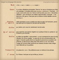 L'argot ou langage des jeunes - learn French,vocabulary