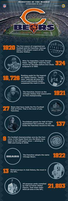 Chicago Bears (NFL) Info Graphic by David Gates, via Behance