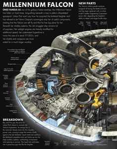 """thenerdsaurus: """" Star Wars: The Force Awakens Incredible Cross-Sections By Jason Fry (Author), Kemp Remillard (Illustrator) Get it now here """" Nave Star Wars, Star Wars Rpg, Star Wars Ships, Star Trek, Tableau Star Wars, Cuadros Star Wars, Star Wars Spaceships, Star Wars Vehicles, Star Wars Images"""