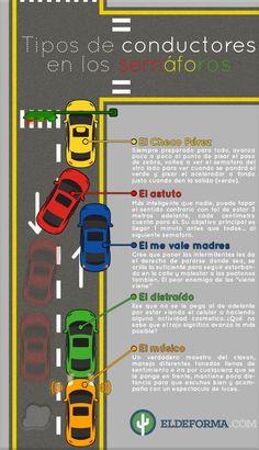Tipos de conductores en los semáforos