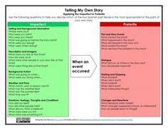 Past tense story telling