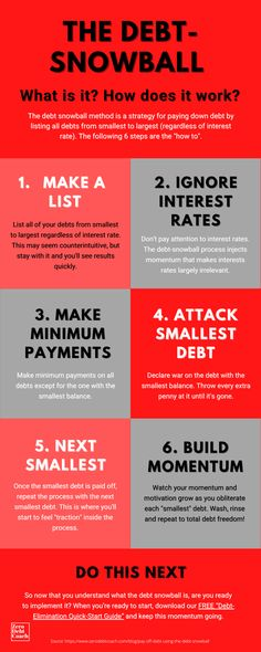 Retirement Savings, Early Retirement, Financial Success, Financial Planning, Best Money Saving Tips, Saving Money, Debt Snowball, Learning Techniques, Productivity Hacks