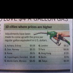 10 cities where gas prices are over $4 a gallon (courtesy @sdut).