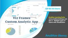 Part 2 of the sap viz frames Sap Netweaver, Investing, Coding, Chart, Train, App, Teaching, Frames, Tile