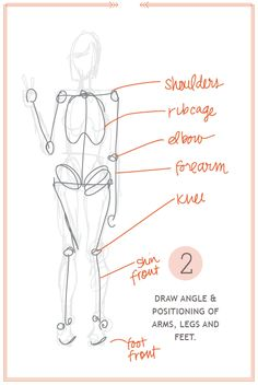 Tutorial: Fashion Sketches - ISLY | I Still Love You
