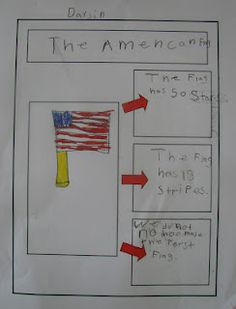 Ideas & printable for American symbols