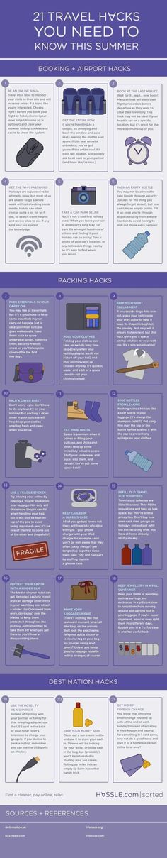 These 10 travel hacks are a lifesaver. Don't go on another trip without reading these hacks first! Pinning for future reference!