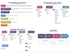 Self Data : quels impacts pour le modèle de revenus des détenteurs? | MesInfos