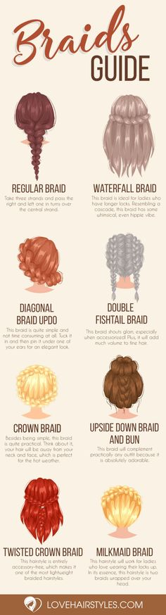 Easy Braid Guide  ........................................  #hairideas #hairstyles #haircuts #hairlavie #hairinspo #hairinspiration #hair #hairlavie #braids #braidguide