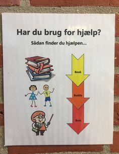 """Hjælp til selvhjælp ... Og det virker ;-) Der findes en mere uddybende plakat. Men min klasse har arbejdet efter dette princip så længe at billeder og meget kort tekst er nok for dem ;-) Og det virker - man får som lærer mere """"fri"""" til at hjælpe dem der virkelig har brug for det ;-)"""