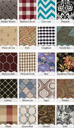 Are you obsessed with fabric pattern names and designs, or do you feel lost among gingham, houndstooth, and paisley? Brush up with these home decor swatches and corresponding pattern descriptions (…