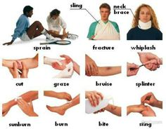 Learning the vocabulary for  injuries using pictures. Also questions you or they can ask when talking about injuries