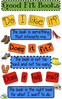 Great poster for students to use when choosing an independent reading book.