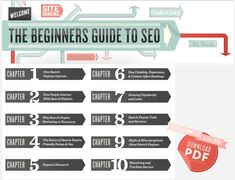 The best free resource guide on SEO anywhere. The SEO Moz Beginners Guide to SEO. Downloadable as a PDF.