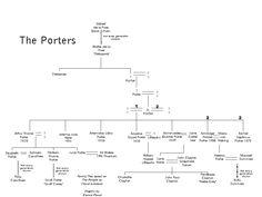 Porter Poher
