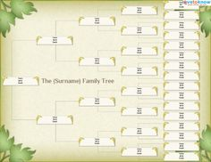 Lots if tree printables, and this typical pedigree organization chart