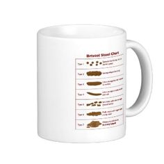 Bristol_Stool_Chart Coffee Mugs Bristol Stool, Healthy Bowel Movement, Dental Discount, Stool Chart, Cure For Hemorrhoids, Healthy Holistic Living, Healthy Living, Essential Oil Uses, Vitamins And Minerals
