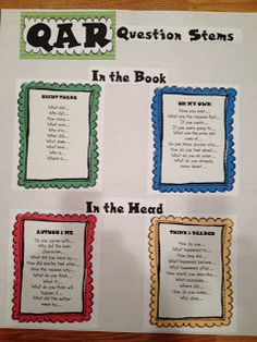 As I became familiar with the Common Core Standards for English Language Arts, I immediately saw the correlation with the QAR (Question Ans. Teaching Reading Strategies, Comprehension Strategies, Reading Activities, Reading Skills, Reading Comprehension, 3rd Grade Reading, Third Grade, Question Stems, Teacher Bulletin Boards