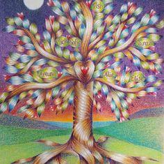 Family Tree art personalised made to order hand by SOArtonEtsy