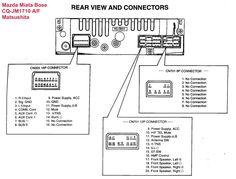 10 Ideas De Sistema De Audio Sistema De Audio Diagrama De Instalacion Electrica Audio
