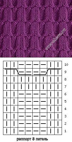 10 Best Knitting : This pin was discovered by Fat, Lace Knitting Patterns, Knitting Stiches, Cable Knitting, Knitting Charts, Knitting Designs, Stitch Patterns, Knitting Machine, Crochet Baby Socks, Crochet Lace