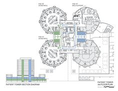 hospital architecture designs e architect. hospital architecture designs e architect. urban and architectural design concept for the core area of office workspace extra modern white surgery clinic interior desi Hospital Floor Plan, Hospital Plans, New Hospital, Concept Architecture, Architecture Design, Hospital Architecture, Clinic Interior Design, Hospital Design, Intensive Care Unit