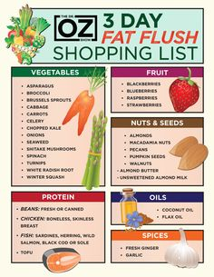 3-Day Fat Flush Shopping List | The Dr. Oz Show
