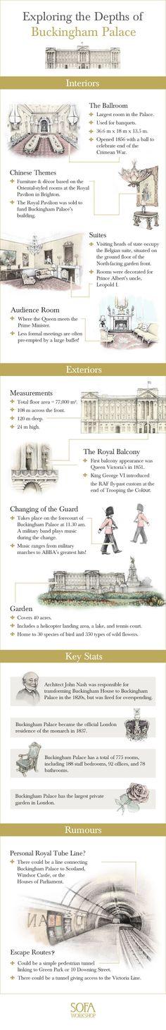 Exploring the Depths of Buckingham Palace [Infographic] Buckingham Palace, Palaces, Monuments, Royal Residence, Isabel Ii, London Travel, British History, British Isles, Arquitetura