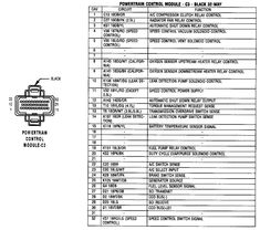 44fd10370e5b4ea8c089d29ec4fd5f1b  Wire Pin Trailer Wiring Diagram See Our on