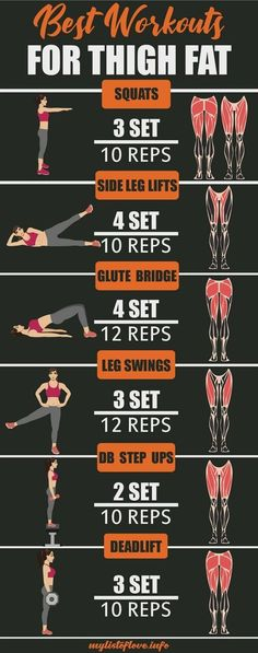 If you're working to lose that extra fat around your thighs that barely seems possible to get rid of especially for some of the body parts like our inner thighs. fitnessstudios in meiner nähe 10 Best Exercises to Burn Thigh Fat Fast Summer Body Workouts, Body Workout At Home, Gym Workout Tips, Fitness Workout For Women, At Home Workout Plan, Fitness Workouts, Easy Workouts, Workout Challenge, Workout Videos