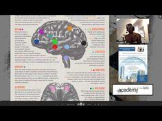 Useful Stuff - 003 - Sleep Deprivation & Brain Function Sleep Deprivation, Presentation Design, Life Skills, Personal Development, Brain, Youtube, The Brain, Career, Youtubers